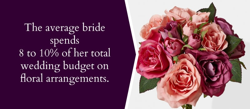 Flower Budget for Wedding
